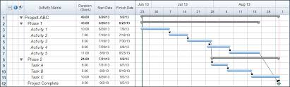 Schedule To Print Printing Schedules In Fasttrack Schedule 10 Project Management