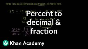 Decimal To Fraction Chart Download Converting Percents To Decimals Fractions Example Video