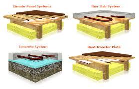 radiant heat installation options tjs