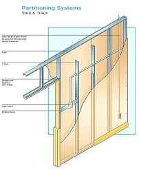 metal wall frame stud construction building shrinkage for applications where the studs bypass steel metal stud framing details h50 metal