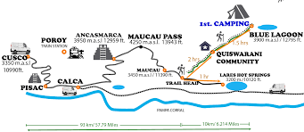 Inca Trail Elevation Chart Lares Trail Peru Short Inca Trail To Machu Picchu With Camping