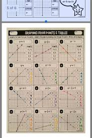This distance learning ready zombie themed graphing linear equations activity will strengthen your students' skills at graphing in slope intercept form.distance learning?no problem! G R A P H I N G L I N E S A N D C A T C H I N G E L V E S Zonealarm Results