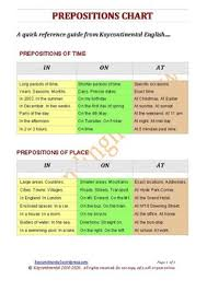 Preposition Chart Worksheets Teaching Resources Tpt