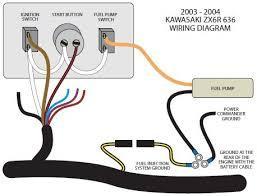 2001 kawasaki zx6r wiring diagram 2001 auto wiring diagram schematic 2004 zx6 wiring diagram diagram get image about wiring diagrams on 2001 kawasaki zx6r wiring