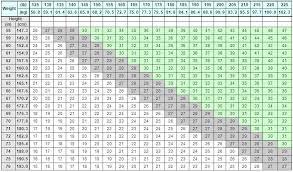 Mg To Mcg Conversion Chart Kilogram To Milligram Conversion Chart Weight Converter
