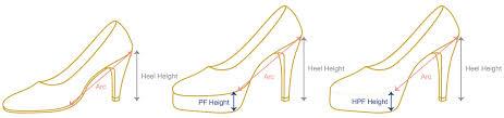 Size Chart Guidelines Sinderella Shoes A Sinderella