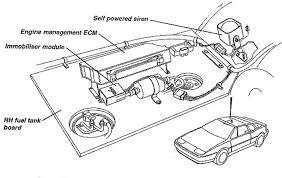 cobra 3190 alarm wiring diagram wiring diagram and schematic design car alarm wiring diagrams cobra alarm 3190 at ing templatespot