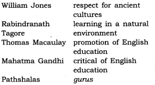 Flow Chart On Mahatma Gandhi Ncert Solutions For Class 8 Social Science History Chapter 8
