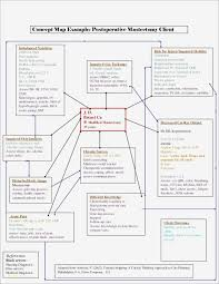 Fill In The Blank Flow Chart Free Free Fill In Resumes Printable Resume Resume Templates