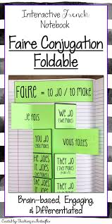 French Verb Chart Faire Faire Verb Conjugation Foldable French Interactive Notebook