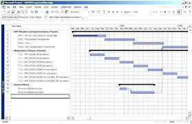 It Project Plan Template Mesmerizing Microsoft Project Plan Metalrus