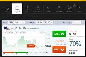 Бинарные опционы: обзор торговой платформы winoptions