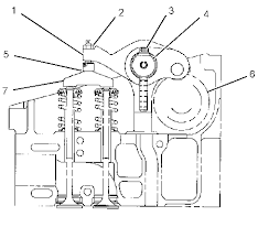diagram 3208 cat head quick start guide of wiring diagram • c15 engine specifications k1500 engine wiring diagram odicis org 3208 cat engine 3208 cat engine