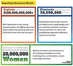 obamacare or defund obamacare  repeal obamacare or defund obamacare