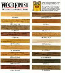 oak wood for furniture. Creative Glass - Church Furnishings Wood Stains Oak For Furniture