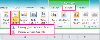 Insert Chart Title Excel How To Add Axis Label To Chart In Excel