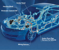 wiring harnesses and components sews cabind automotive wiring harness replacement at Automotive Wiring Harness