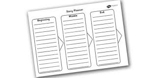 Story Template Beginning Middle End Beginning Middle End Story Planning Template Education