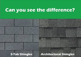 architectural shingles vs 3 tab. Roofing Shingle Quality And The FREE Architectural Upgrade - Greentek  Property Solutions Shingles Vs 3 Tab