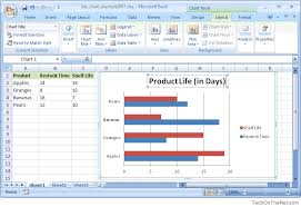 How To Draw A Column Chart In Excel 2007 Ms Excel 2007 How To Create A Bar Chart