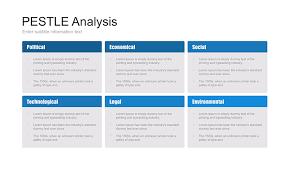 Pestle Chart Pestle Analysis Diagram Free Download Now