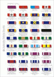 Army Jrotc Ribbon Chart Army Jrotc Ribbon Chart Army Ribbons Chart