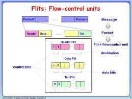 System On Chip Design Flow Nanohub Org Courses Ece 695r System On Chip Design O1a