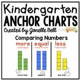 Kinder Anchor Charts Number Anchor Charts For Kindergarten Worksheets Teaching