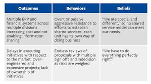 essay on corporate culture related post of essay on corporate culture