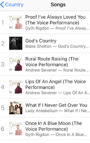 Itunes Top 100 Chart The Voice Gyths Song Proof Ive Always Loved You 1 Apple Country