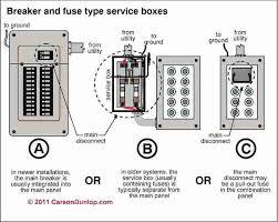 ax amp non fused safety disconnect 30 ge 120 240 volt watt ac cutler