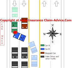accident   page   lawyer    s information portalaccident diagram