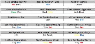 mitsubishi galant radio wiring diagram  mitsubishi radio pinout mitsubishi schematic my subaru wiring