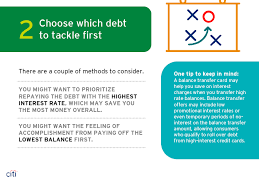 What Credit Cards To Pay Off First Create A Plan To Help Pay Off Credit Card Debt Citi Com