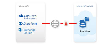 microsoft office company. Office365_backup_public_cloud Microsoft Office Company L