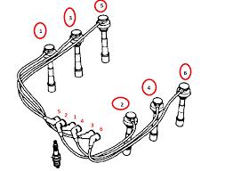 vw firing order diagram wiring diagram for you • i have a 03 mitsubishi triton gls v6 3 0 24 valve and i vw beetle firing order diagram 1999 vw jetta firing order