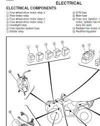 locations_zps133c156c fuse box with relays,box wiring diagrams image database on 1986 saab 900 starter wiring diagram