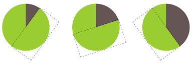Pie Chart Css Animation Designing A Flexible Maintainable Css Pie Chart With Svg