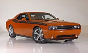 Images Of Cool Muscle Cars