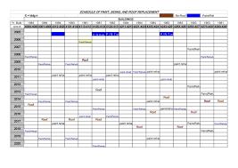 Building Maintenance Schedule Template Excel Xlts Maintenance