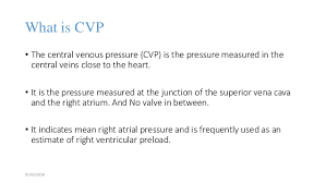 Central Venous Pressure Measurements Central Venous Pressure Monitoring Iactacon 2018