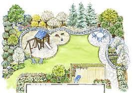 backyard landscape design plans. Fine Landscape A Family Backyard Inside Landscape Design Plans Better Homes And Gardens
