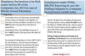 Compliance Chart For Incorporation And Other Related