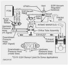 1999 ford taurus engine diagram elegant 1995 1999 ford taurus fuse 1999 ford taurus engine diagram best of hoses for 2000 ford taurus engine diagram of 1999