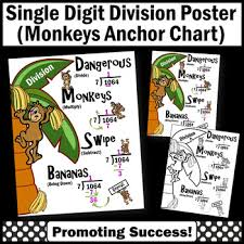 long division anchor chart long division poster math anchor chart 4th 5th 6th grade centers