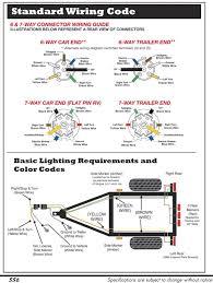 wiring diagram 2005 yamaha g23 wiring library 6 way trailer light wiring diagram lorestan info rh lorestan info