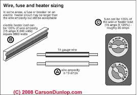 electric baseboard heat installation wiring guide location electric heat wire and fuse sizes c carson dunlop associates electric heating baseboard installation