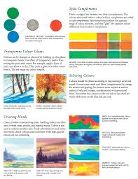 Emotional Intelligence  NeuroBollocksEmotional Colours