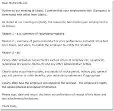 Sample Contract Termination Letter Due To Poor Performance Job Of