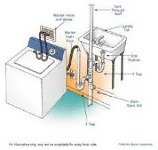similiar washing machine installation keywords need to hook up a washing machine drain line 96 inches above